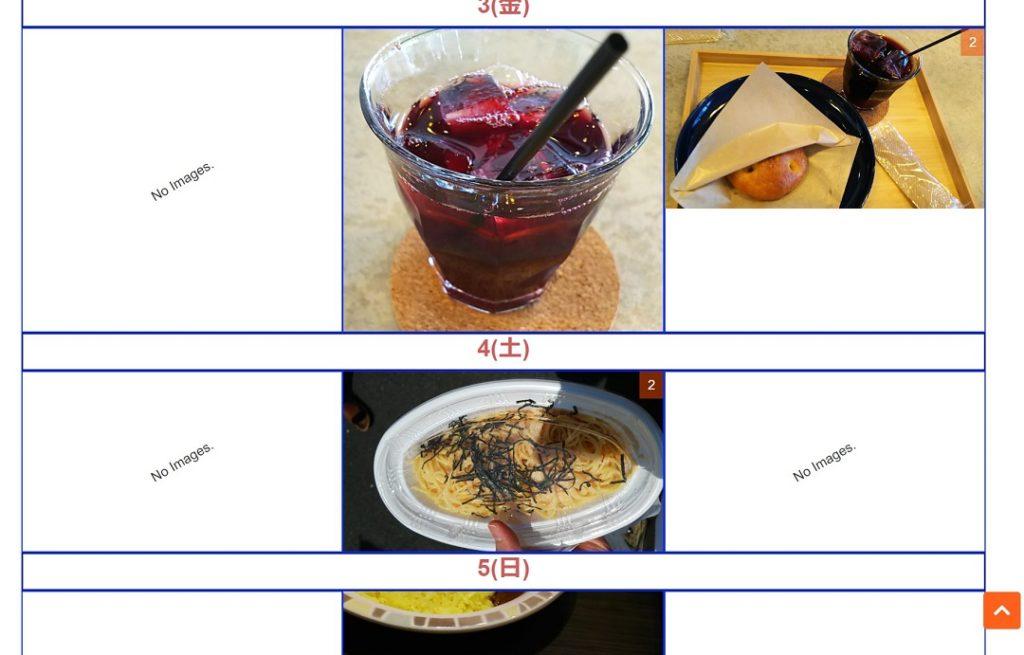 食事の写真リスト。左から朝・昼・晩で、複数ある場合は写真の右上に枚数が数字で表示。ない場合は「No Images.」表示、3食全てない場合はグリッドが潰れます。
