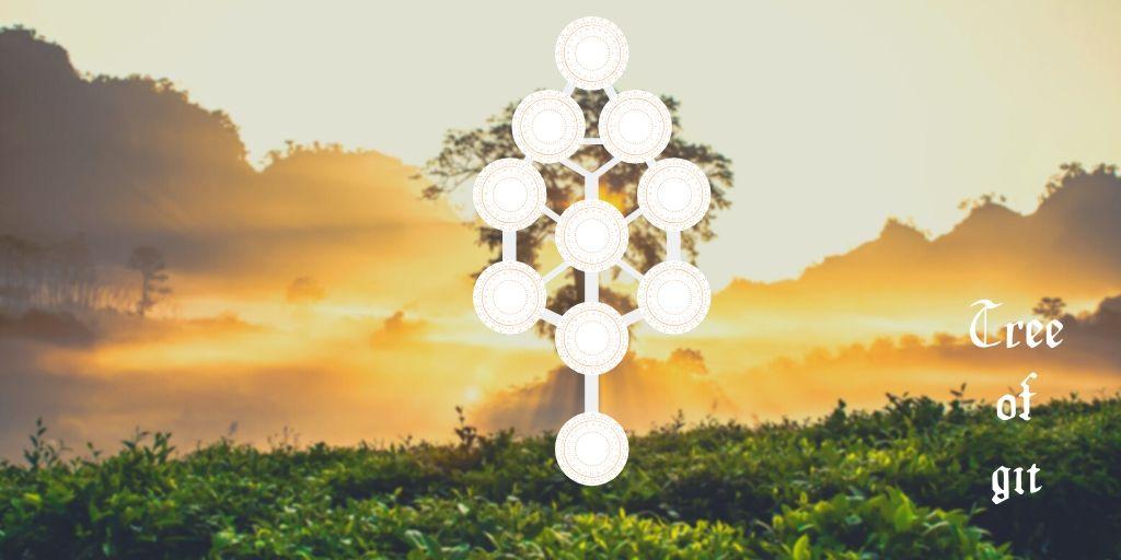 Tree of git