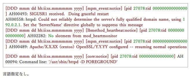 言語指定しない場合の pre code の表示