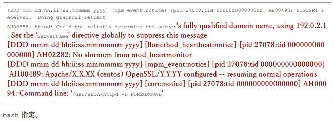 言語を bash に指定した場合の pre code の表示