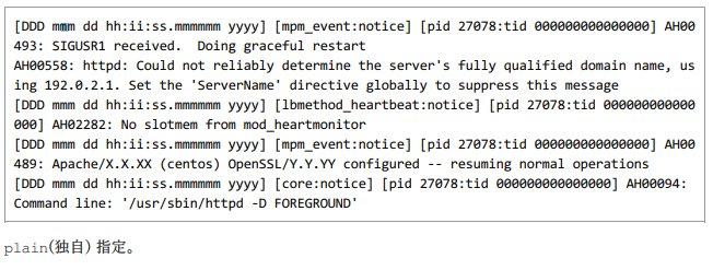 言語を plain (独自指定) に指定した場合の pre code の表示