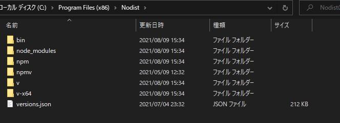 Nodist の残骸のフォルダやファイル